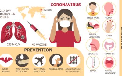 Coronavirus (COVID-19) Cleaning Services